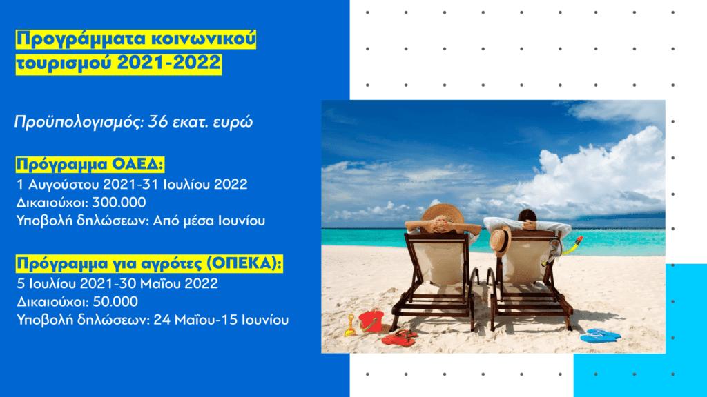 Τουρισμός 2021